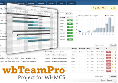 wbTeamPro Project for WHMCS